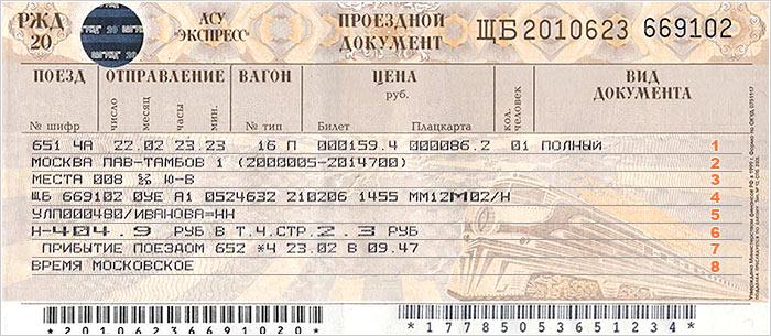 цены на билет жд: